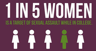 1 in 5 women is a target of sexual assault in college